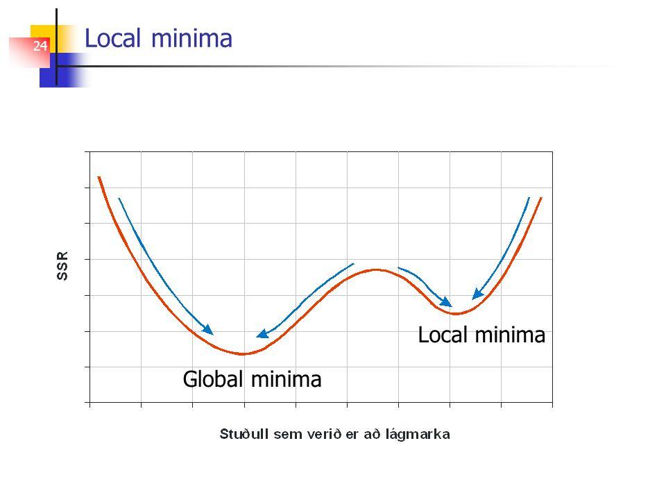 24 Local minima Global minima
