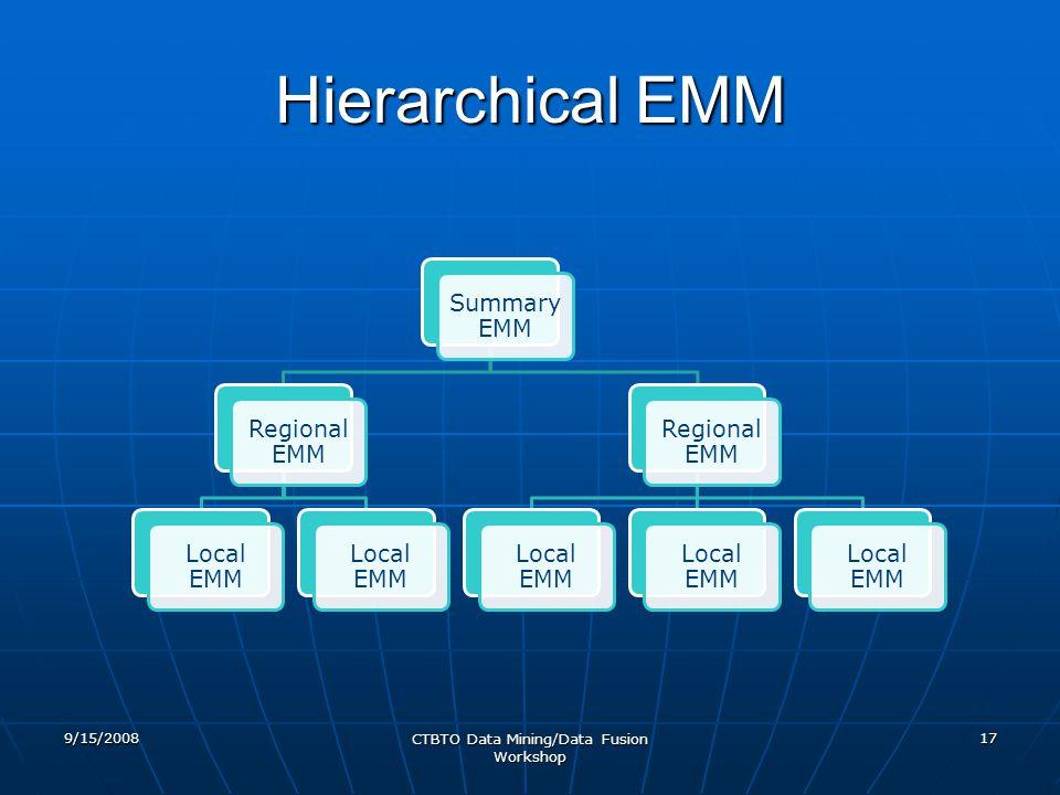 Hierarchical EMM 9/15/2008 CTBTO Data Mining/Data Fusion Workshop 17 Summary EMM Regional EMM Local EMM Regional EMM Local EMM