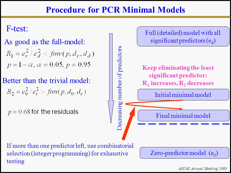 AIChE Annual Meeting 2005 Procedure for PCR Minimal Models Full (detailed) model with all significant predictors (e d ) Zero-predictor model (e 0 ) F-test: As good as the full-model: Better than the trivial model: Decreasing number of predictors Keep eliminating the least significant predictor: R 1 increases, R 2 decreases Initial minimal model Final minimal model If more than one predictor left, use combinatorial selection (integer programming) for exhaustive testing