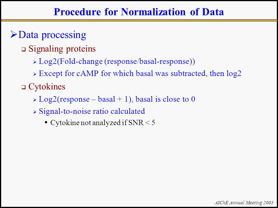 AIChE Annual Meeting 2005 Procedure for Normalization of Data  Data processing  Signaling proteins  Log2(Fold-change (response/basal-response))  Except for cAMP for which basal was subtracted, then log2  Cytokines  Log2(response – basal + 1), basal is close to 0  Signal-to-noise ratio calculated Cytokine not analyzed if SNR < 5