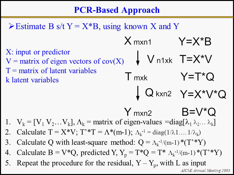 AIChE Annual Meeting 2005 PCR-Based Approach  Estimate B s/t Y = X*B, using known X and Y 1.V k = [V 1 V 2 …V k ],  k = matrix of eigen-values =diag[ 1 2 … k ] 2.Calculate T = X*V; T'*T =  *(m-1);  k -1 = diag(1/ 1….
