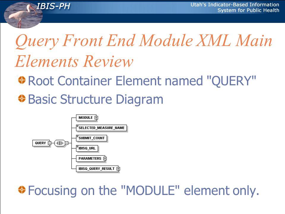 Module s MODULE Element