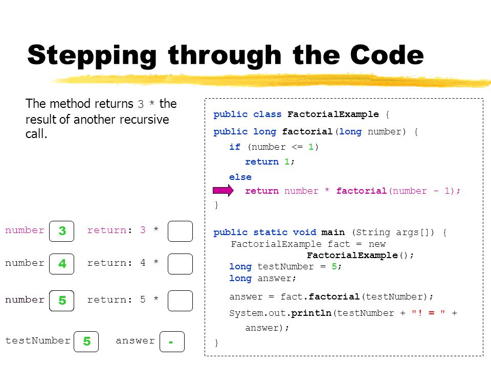 Stepping through the Code The method returns 3 * the result of another recursive call.