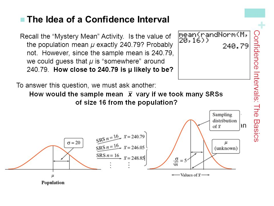 + The Idea of a Confidence Interval Confidence Intervals: The Basics If we estimate that µ lies somewhere in the interval 230.79 to 250.79, we'd be calculating an interval using a method that captures the true µ in about 95% of all possible samples of this size.