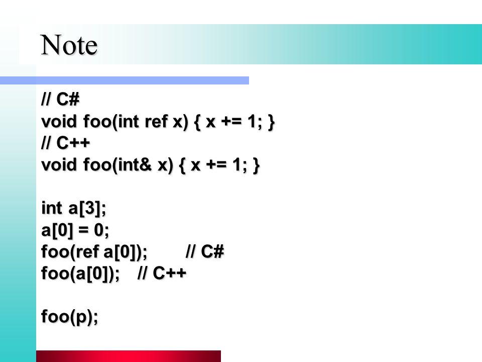 Note // C# void foo(int ref x) { x += 1; } // C++ void foo(int& x) { x += 1; } int a[3]; a[0] = 0; foo(ref a[0]);// C# foo(a[0]);// C++ foo(p);