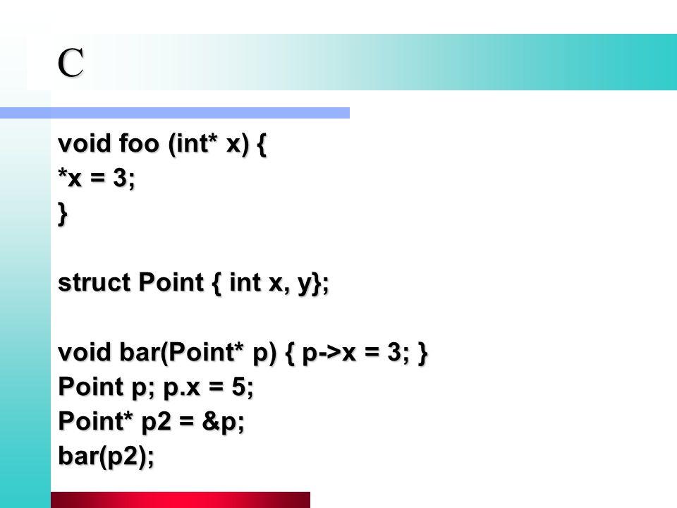 C void foo (int* x) { *x = 3; } struct Point { int x, y}; void bar(Point* p) { p->x = 3; } Point p; p.x = 5; Point* p2 = &p; bar(p2);