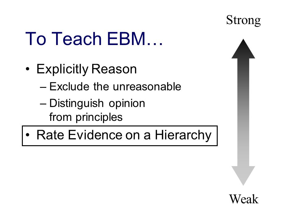 To Teach EBM… Explicitly Reason –Exclude the unreasonable –Distinguish opinion from principles Rate Evidence on a Hierarchy Strong Weak