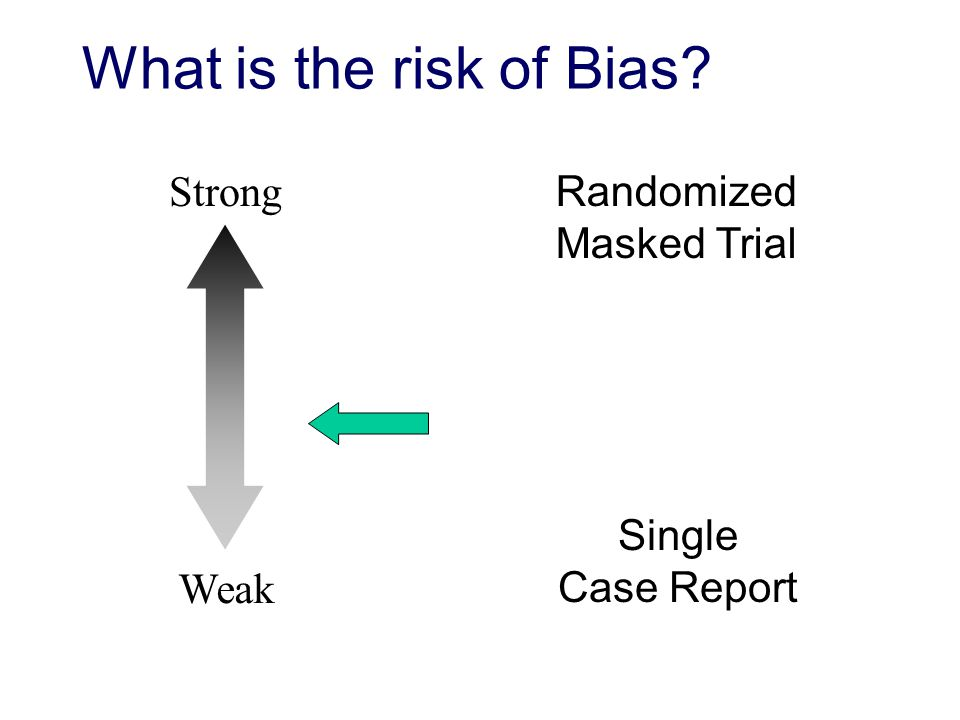 Randomized Masked Trial Single Case Report What is the risk of Bias Strong Weak