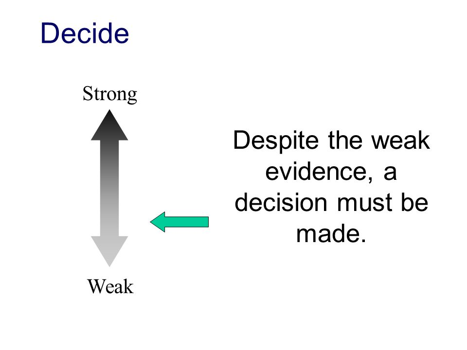 Despite the weak evidence, a decision must be made. Decide Strong Weak