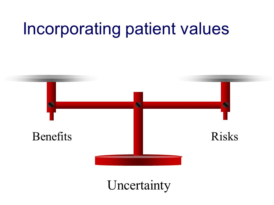 Incorporating patient values BenefitsRisks Uncertainty
