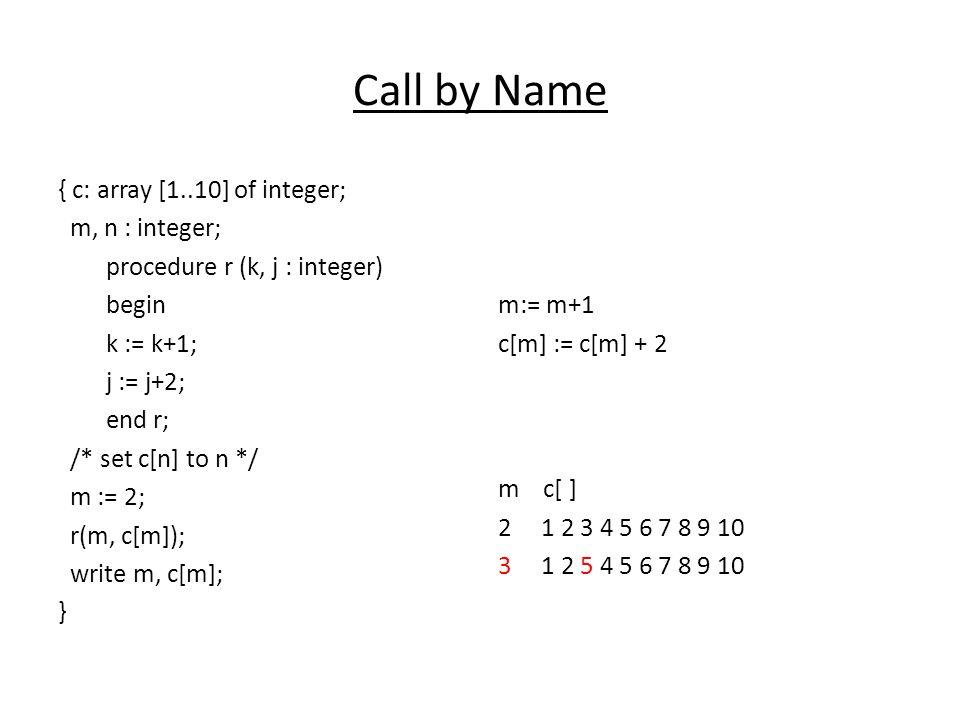 { c: array [1..10] of integer; m, n : integer; procedure r (k, j : integer) begin k := k+1; j := j+2; end r; /* set c[n] to n */ m := 2; r(m, c[m]); w