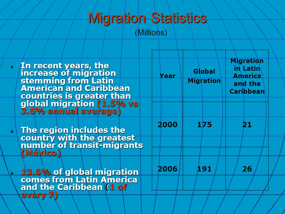 Towards a Hemispheric Vision of Migration I.Migration Patterns in the Western Hemisphere II.