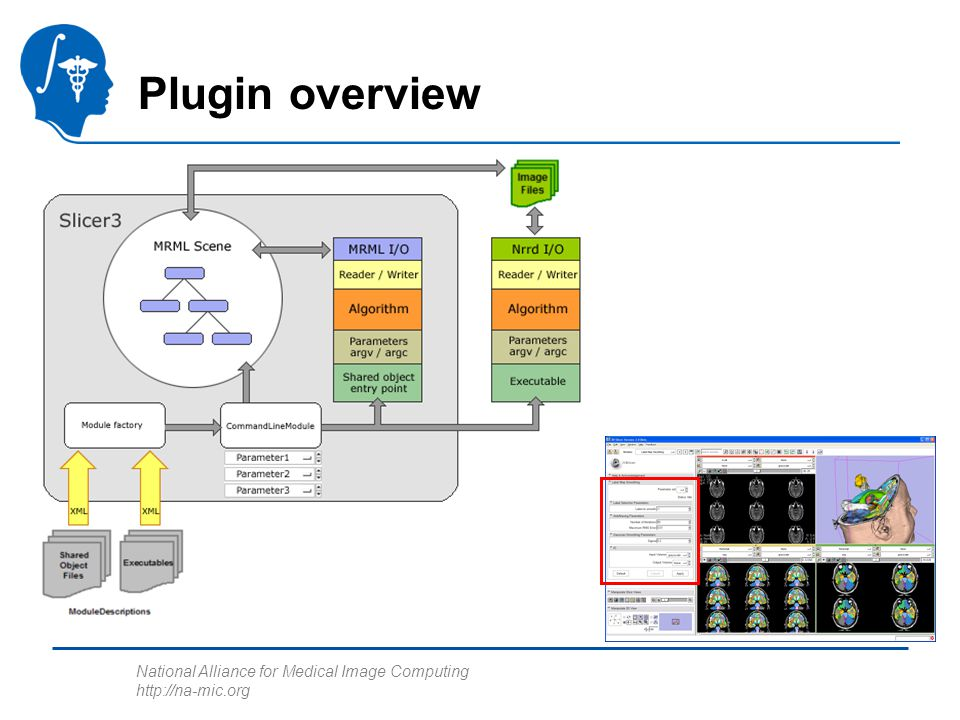National Alliance for Medical Image Computing http://na-mic.org Plugin overview