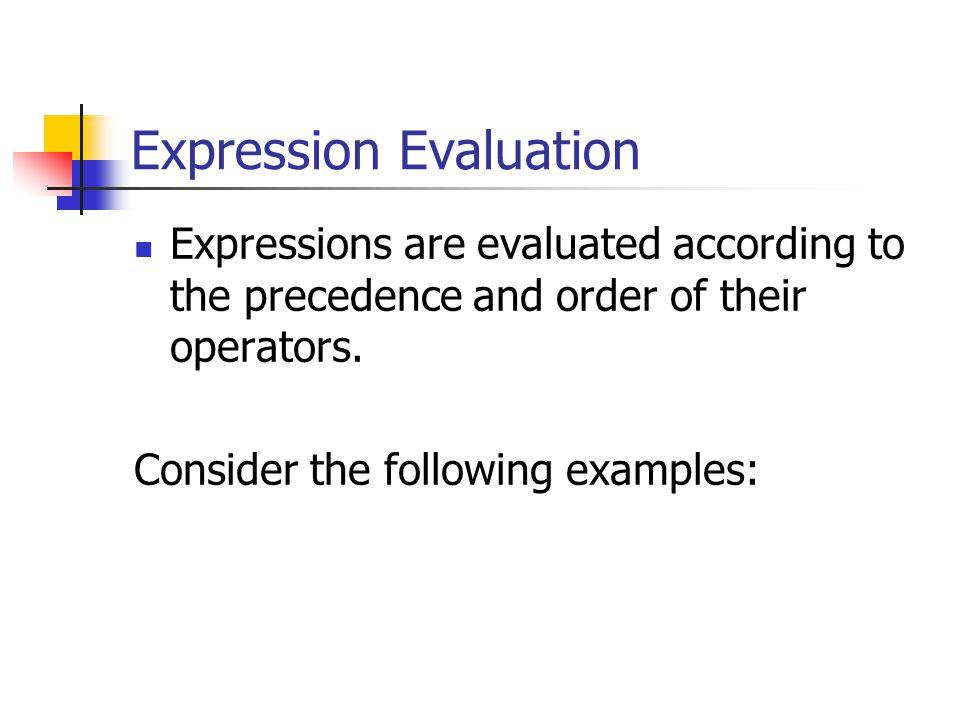 Ex.1 Multiplication has the highest priority.