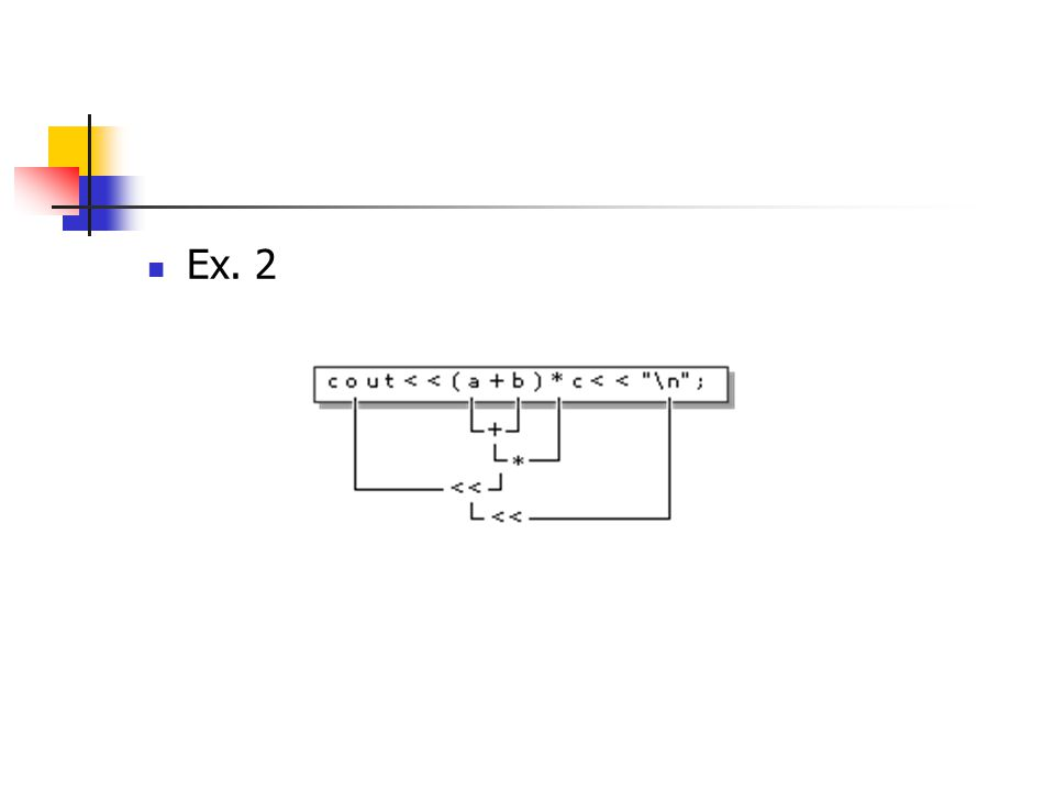 Functions can also be used as parameters.