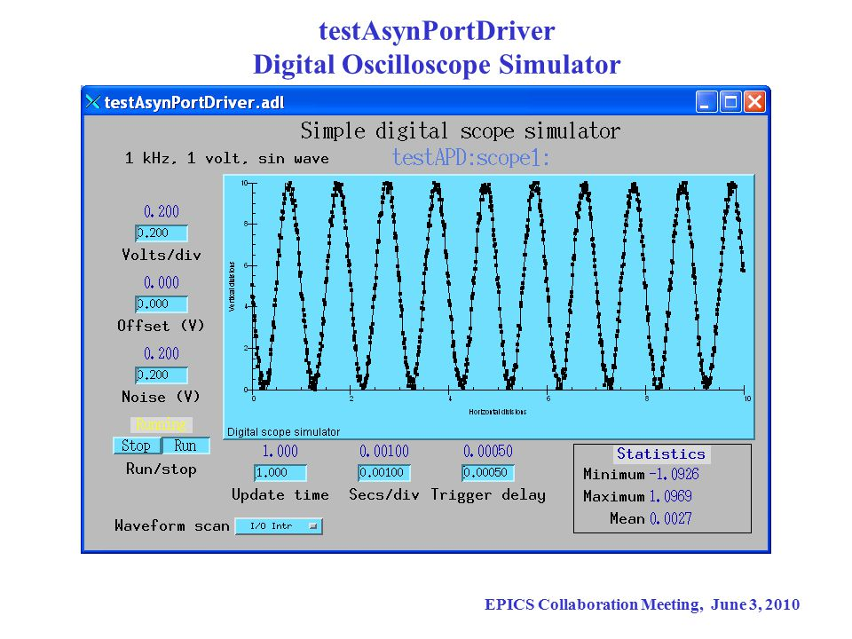 EPICS Collaboration Meeting, June 3, 2010 18 records (ao, ai, bo, bi, longin, waveform) All input records are I/O Intr scanned Waveform can be switched I/O Intr or periodic Only 340 lines of well-commented C++ code testAsynPortDriver Digital Oscilloscope Simulator