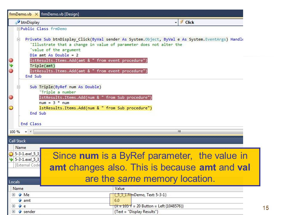 15 Since num is a ByRef parameter, the value in amt changes also.