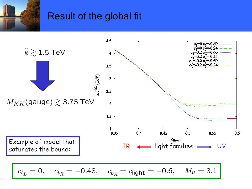 Result of the global fit IR light families UV Example of model that saturates the bound: