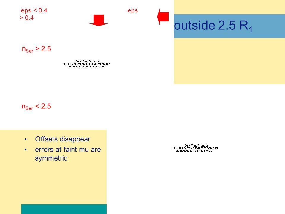 13 Solution: compute flux outside 2.5 R 1 eps 0.4 n Ser > 2.5 n Ser < 2.5 eps 0.4 n Ser > 2.5 n Ser < 2.5 Offsets disappear errors at faint mu are symmetric