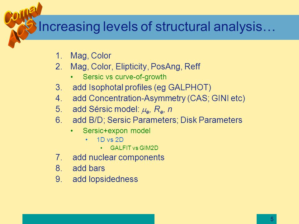 6 Three stages Balcells & Peletier 2007 The Structural Analysis of the Coma ACS Legacy Images –Three Phases Phase 1: SExtractor Phase 2: GALPHOT isophotal analysis Phase 3: 2D models (GALFIT, or GIM2D), fixed centers 1.Pure Sersic: I, B, Re, nSer 2.Sersic+Expon: Ie, Re, nSer, mu0, h 3.Sersic+Expon+NuclearComp: Ie, Re, nSer, mu0, h, Inuc, Bnuc Public catalog –Coma Paper II, The Catalog (Derek Hammer et al.