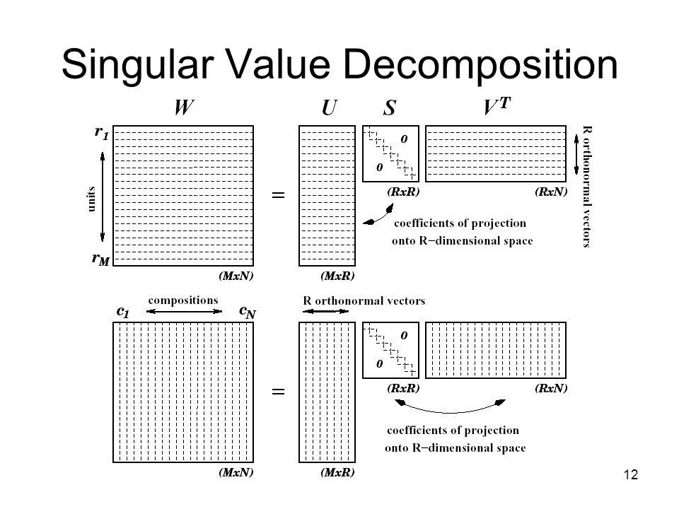 12 Singular Value Decomposition