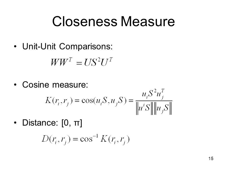 15 Closeness Measure Unit-Unit Comparisons: Cosine measure: Distance: [0, π]