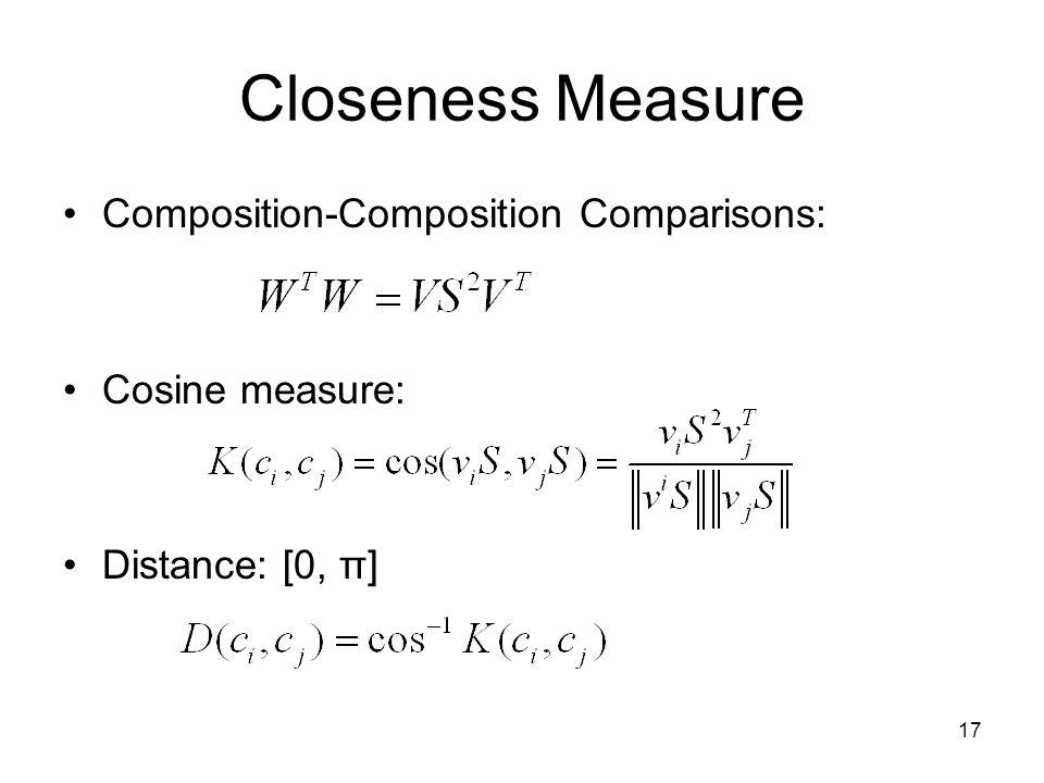 17 Closeness Measure Composition-Composition Comparisons: Cosine measure: Distance: [0, π]