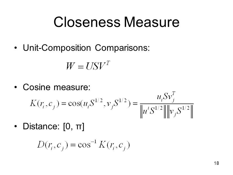 18 Closeness Measure Unit-Composition Comparisons: Cosine measure: Distance: [0, π]