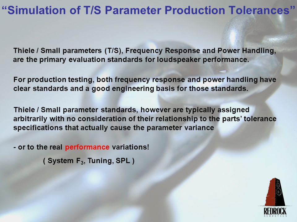 Simulation of T/S Parameter Production Tolerances Typical Magnet Part Tolerances