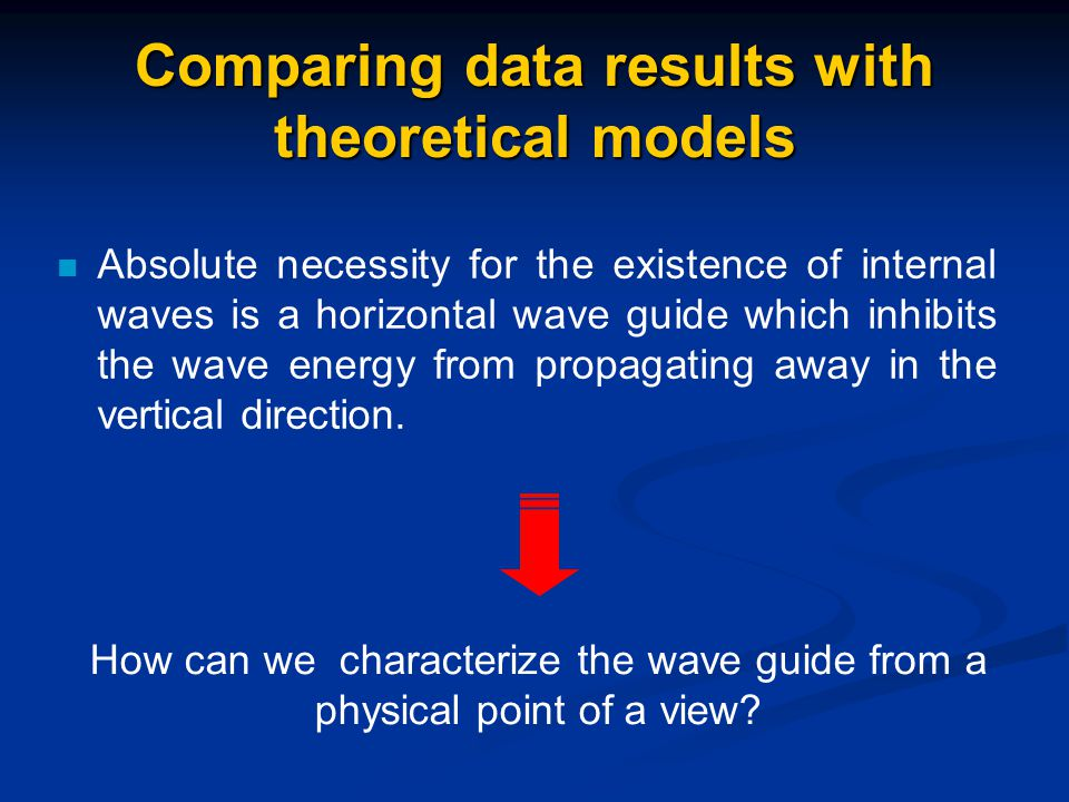 Absolute necessity for the existence of internal waves is a horizontal wave guide which inhibits the wave energy from propagating away in the vertical direction.