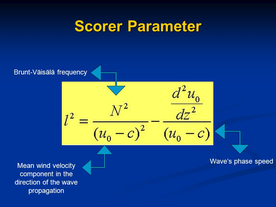 Scorer Parameter Brunt-Väisälä frequency Wave's phase speed Mean wind velocity component in the direction of the wave propagation