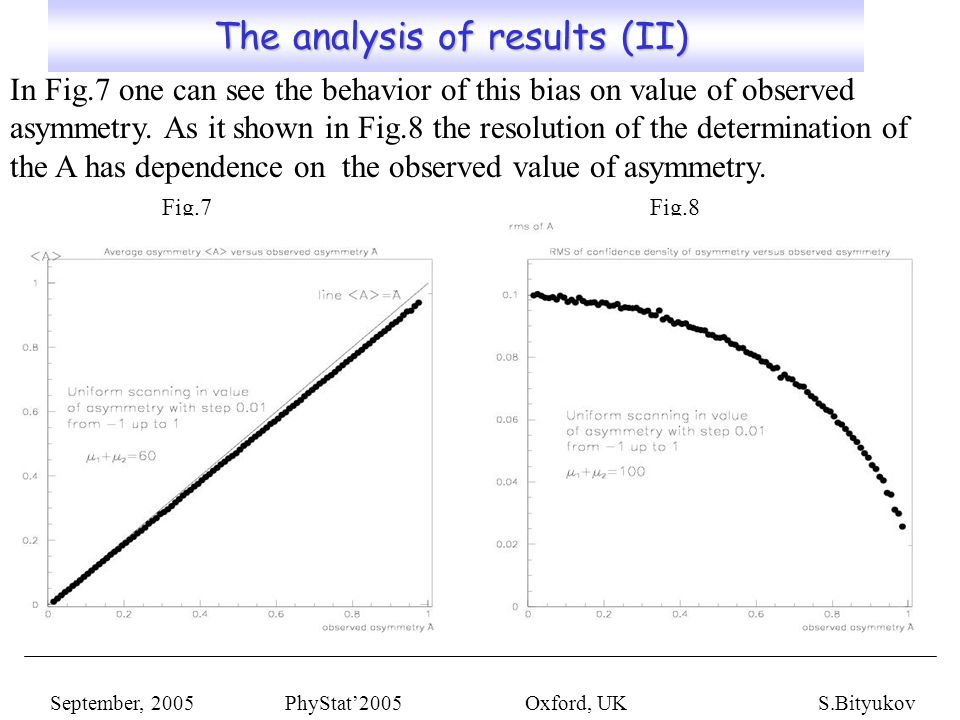 The analysis of results (II) The analysis of results (II) September, 2005 PhyStat'2005 Oxford, UKS.Bityukov In Fig.7 one can see the behavior of this bias on value of observed asymmetry.