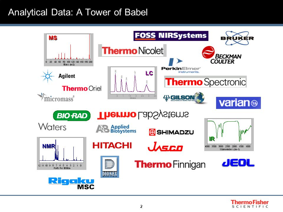 3 Proprietary Analytical Data Formats  Labs are heterogeneous mix of instrumentation and vendors  Relevant data is not always stored in one file  Data retention periods often longer than instrument and data system lifetimes  Potentially requires keeping outdated software operational for a long time