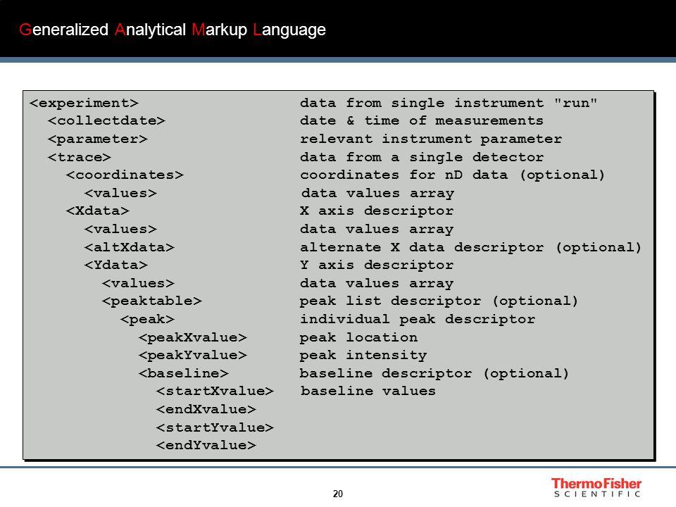 20 Generalized Analytical Markup Language data from single instrument