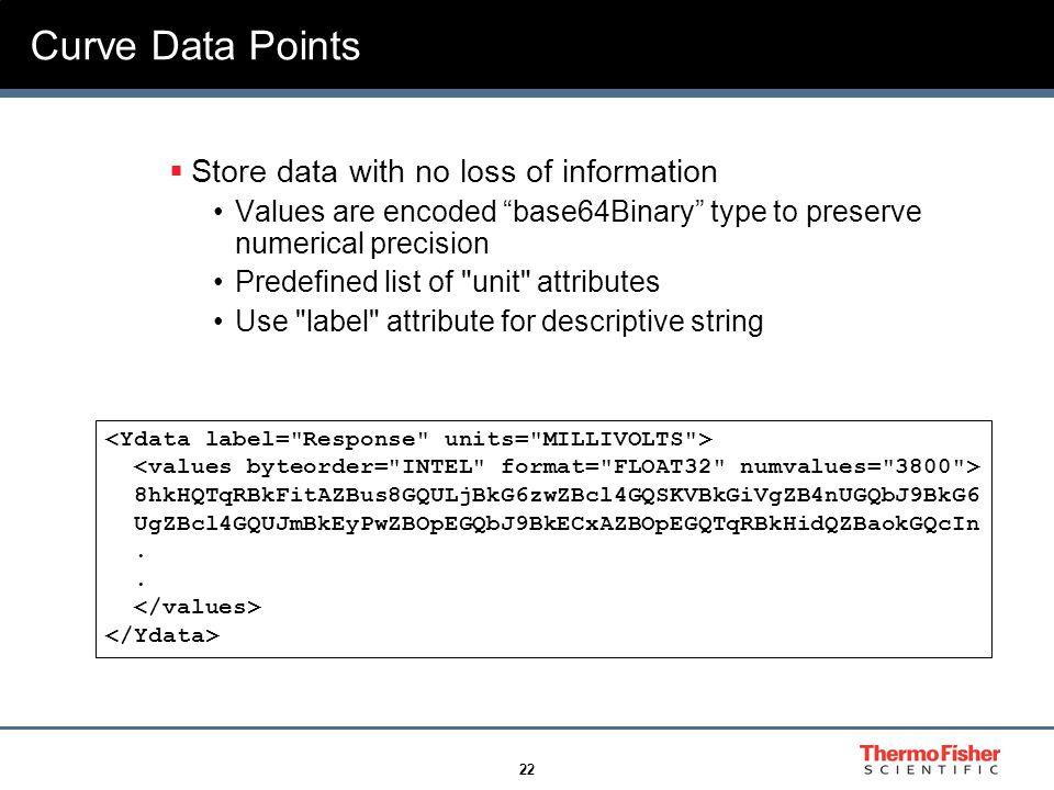 22 Curve Data Points  Store data with no loss of information Values are encoded base64Binary type to preserve numerical precision Predefined list of unit attributes Use label attribute for descriptive string 8hkHQTqRBkFitAZBus8GQULjBkG6zwZBcl4GQSKVBkGiVgZB4nUGQbJ9BkG6 UgZBcl4GQUJmBkEyPwZBOpEGQbJ9BkECxAZBOpEGQTqRBkHidQZBaokGQcIn.