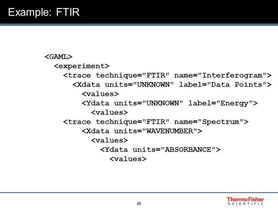 29 Example: FTIR