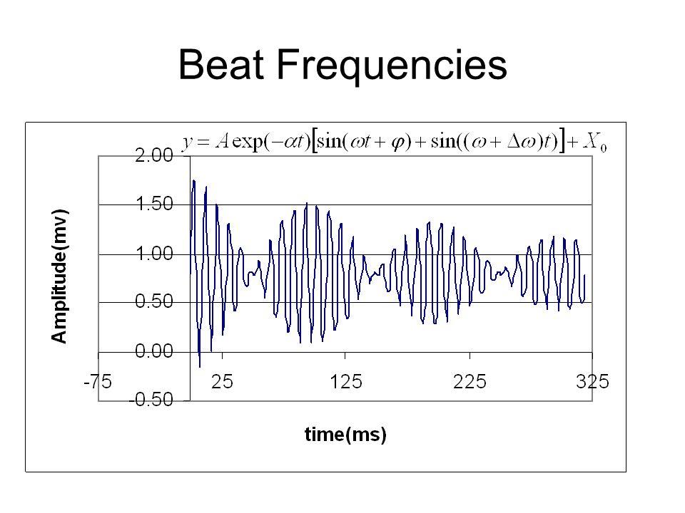 Beat Frequencies