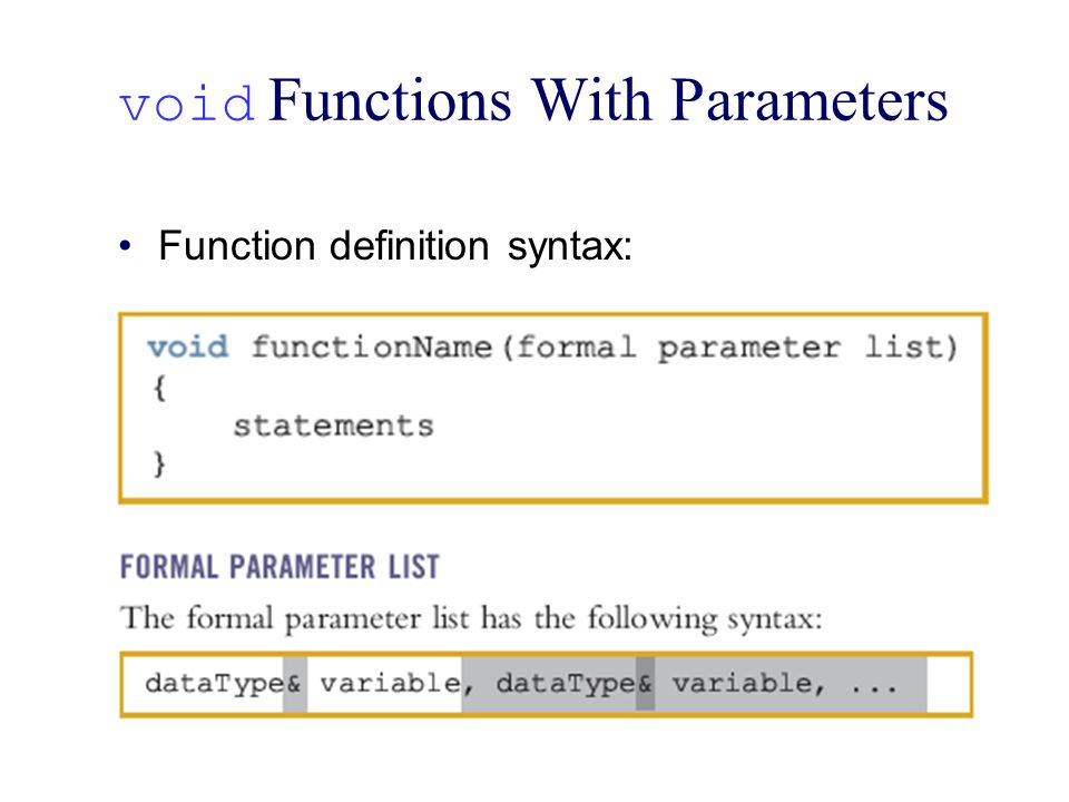 void Functions With Parameters Function definition syntax: