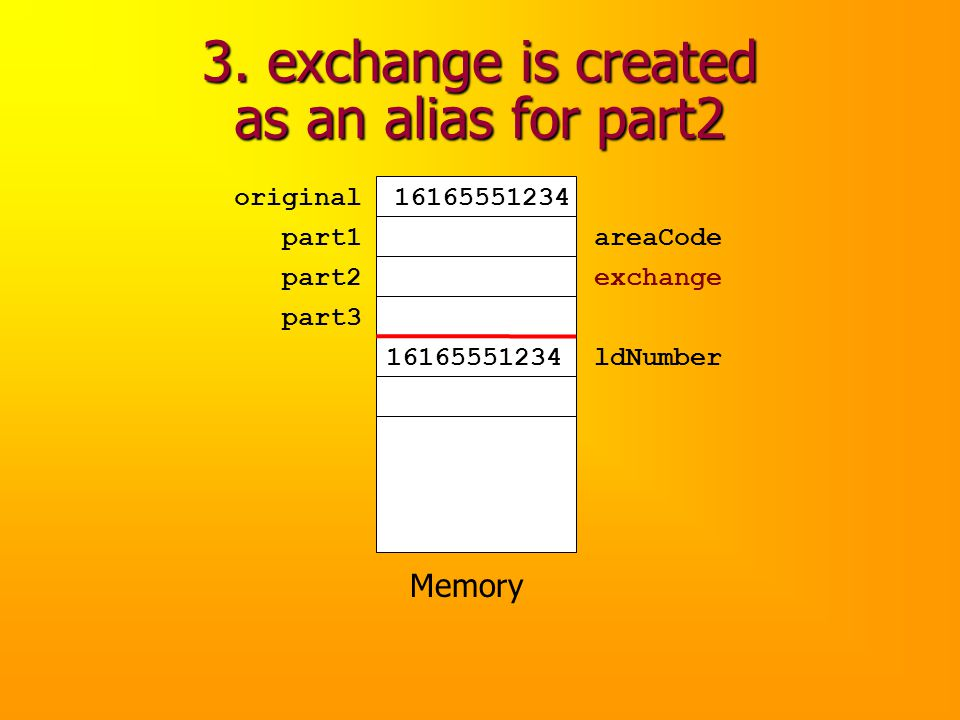 3. exchange is created as an alias for part2 Memory original part1 part2 part3 16165551234 ldNumber16165551234 areaCode exchange
