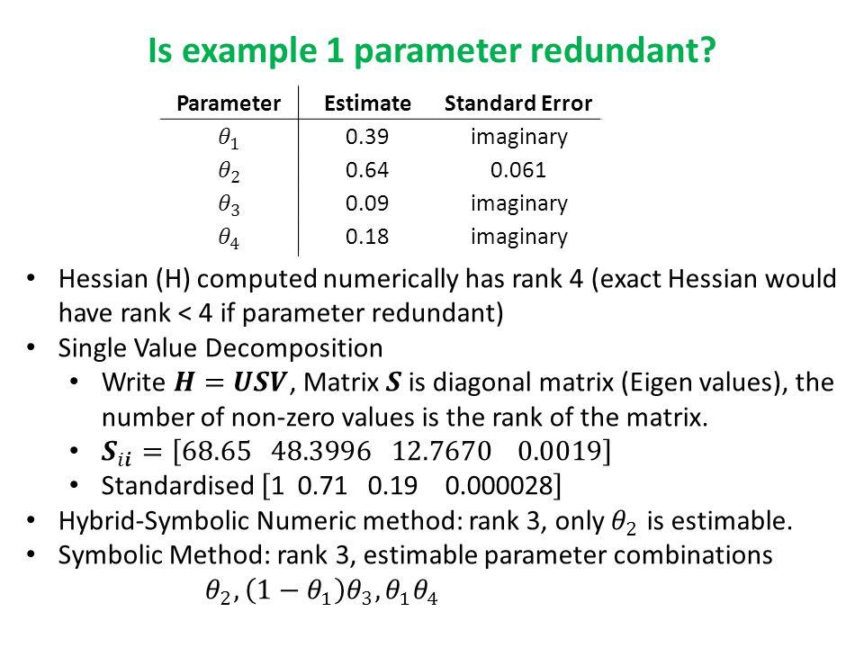 Is example 1 parameter redundant.