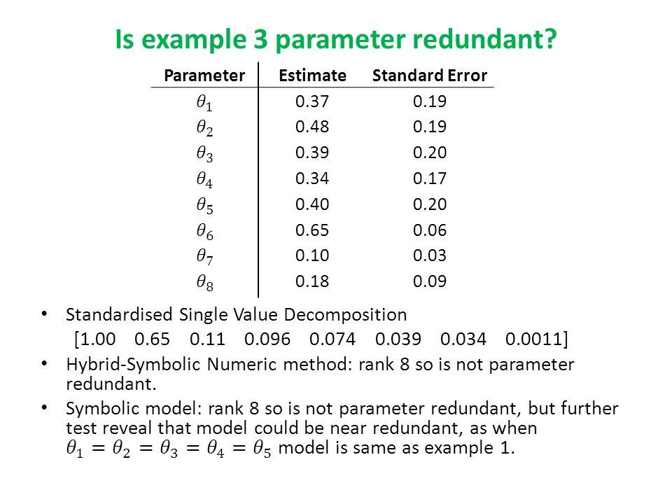 Is example 3 parameter redundant.