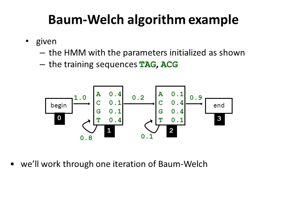 Baum-Welch algorithm example given – the HMM with the parameters initialized as shown – the training sequences TAG, ACG A 0.1 C 0.4 G 0.4 T 0.1 A 0.4