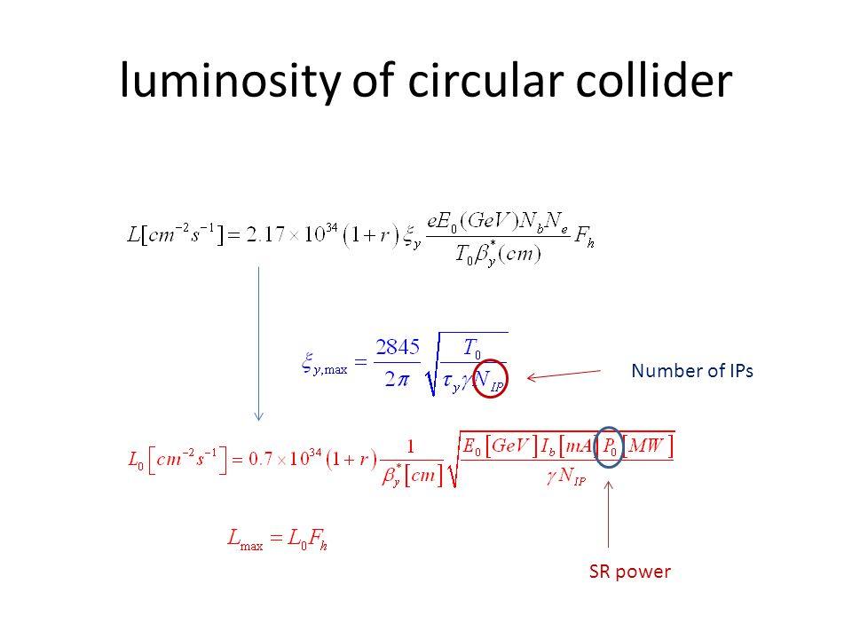 luminosity of circular collider Number of IPs SR power