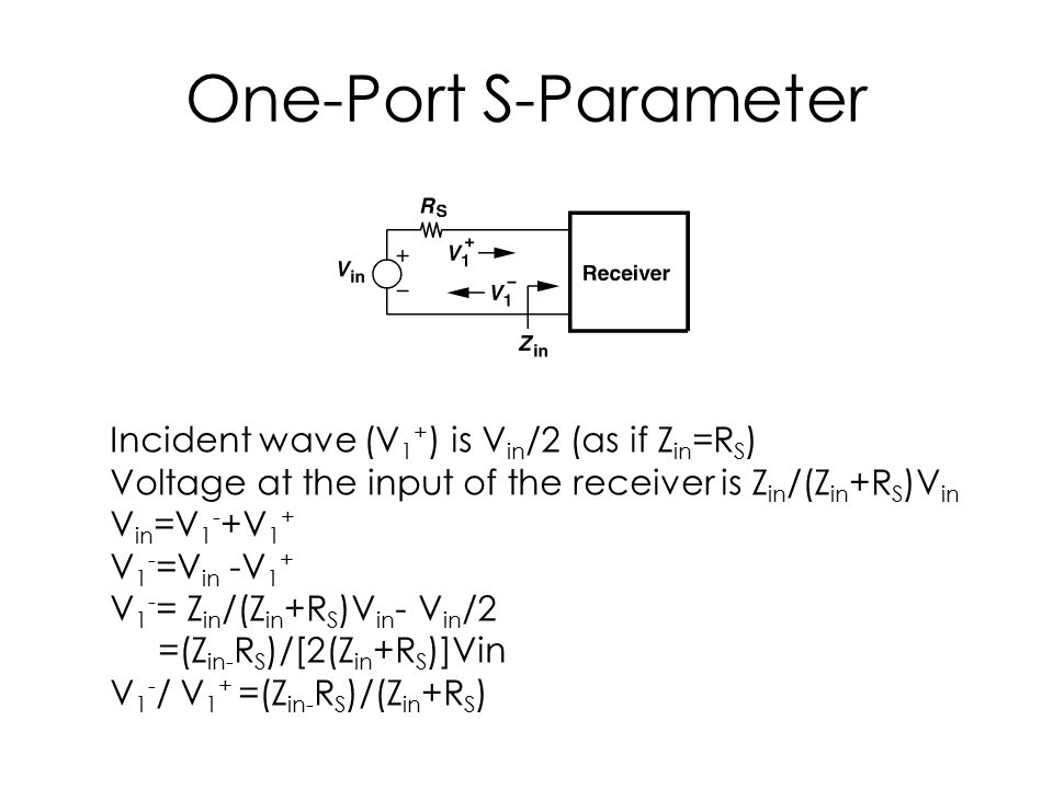 One-Port S-Parameter Incident wave (V 1 + ) is V in /2 (as if Z in =R S ) Voltage at the input of the receiver is Z in /(Z in +R S )V in V in =V 1 - +V 1 + V 1 - =V in -V 1 + V 1 - = Z in /(Z in +R S )V in - V in /2 =(Z in- R S )/[2(Z in +R S )]Vin V 1 - / V 1 + =(Z in- R S )/(Z in +R S )