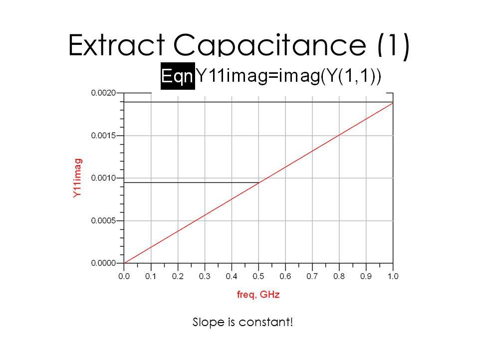 Extract Capacitance (1) Slope is constant!