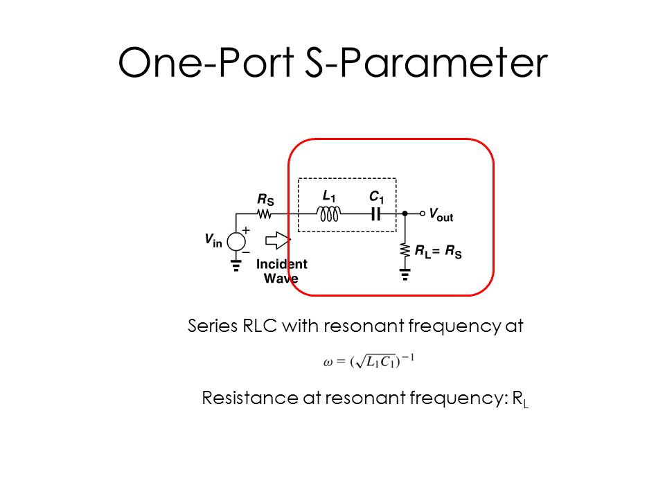 One-Port S-Parameter Series RLC with resonant frequency at Resistance at resonant frequency: R L