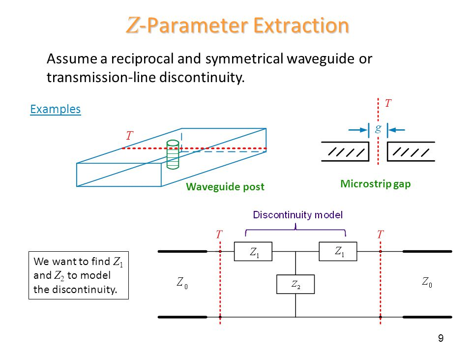 Z -Parameter Extraction Assume a reciprocal and symmetrical waveguide or transmission-line discontinuity. Examples Waveguide post Microstrip gap We wa
