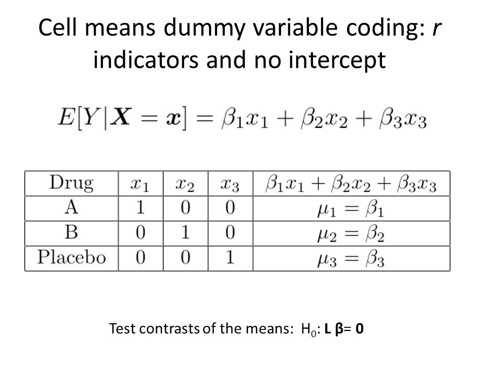 Cell means dummy variable coding: r indicators and no intercept Test contrasts of the means: H 0 : L β= 0