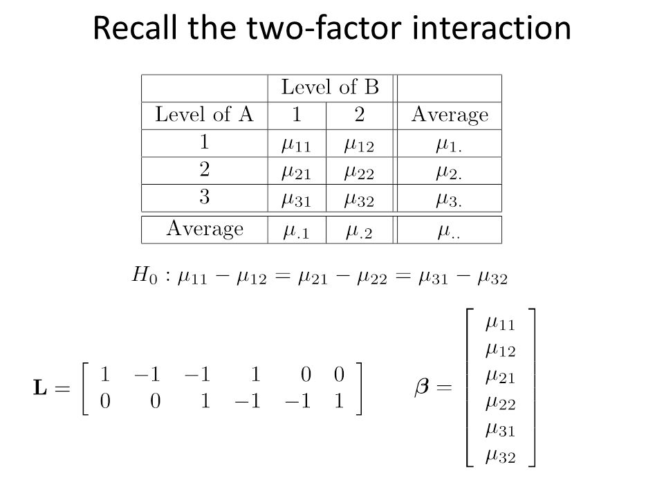 Recall the two-factor interaction
