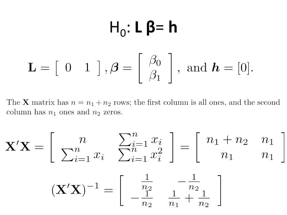 H 0 : L β= h